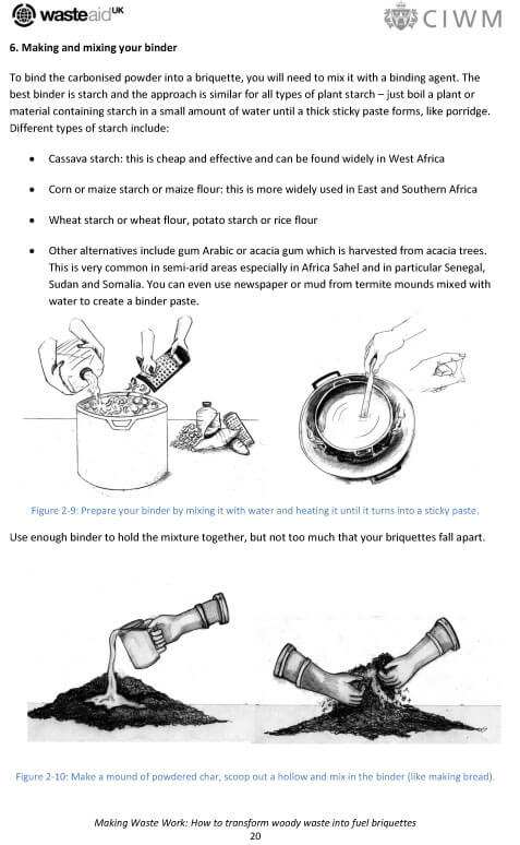 Making Waste Work toolkit How-to-guides (4)